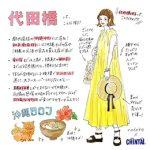 代田橋で一人暮らししたい女性必見!周辺の治安・家賃などの住みやすさを街歩きでレポート