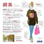 綱島駅で一人暮らししたい女性必見!周辺の治安・家賃などの住みやすさレポート
