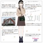 立川駅で一人暮らししたい女性必見!周辺の治安・家賃などの住みやすさレポート